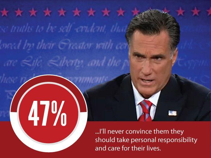 Mitt Romney's 47 percent comment